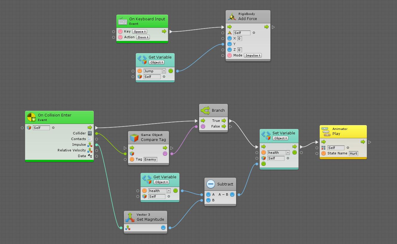 Bolt: Visual Scripting for Unity
